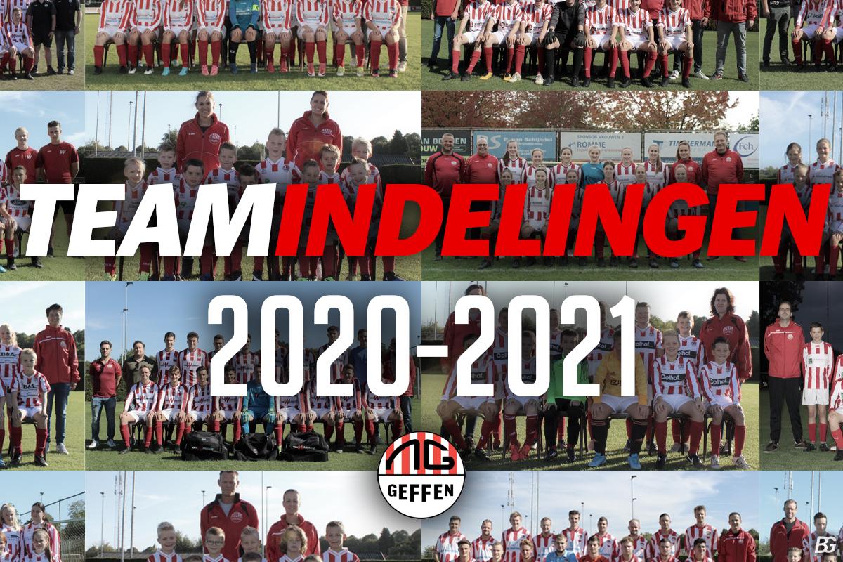 Update Indelingen teams seizoen 2020-2021